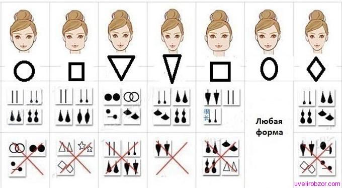 Как выбрать серьги по форме лица